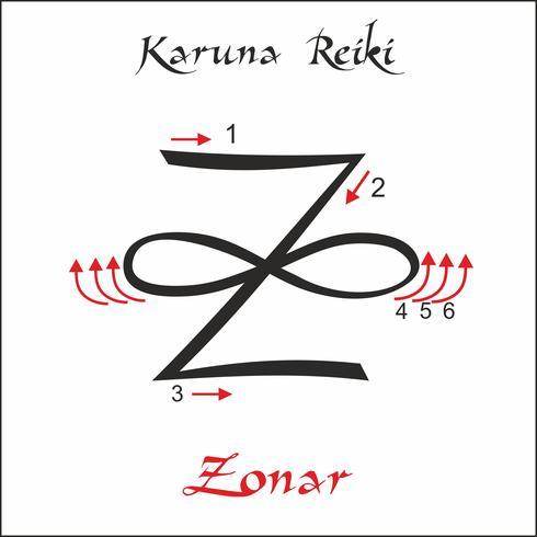 Karuna Reiki. Energie genezing. Alternatief medicijn. Zonar-symbool. Spirituele oefening. Esoteric. Vector