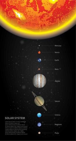Zonnestelsel van onze planeten vectorillustratie vector