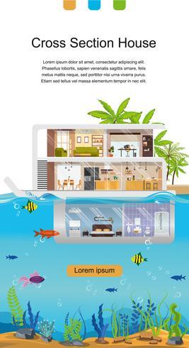 Luxe villa in tropen te huur webpagina vector