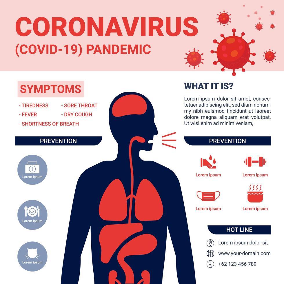coronavirus covid-19 pandemische educatieve folder vector