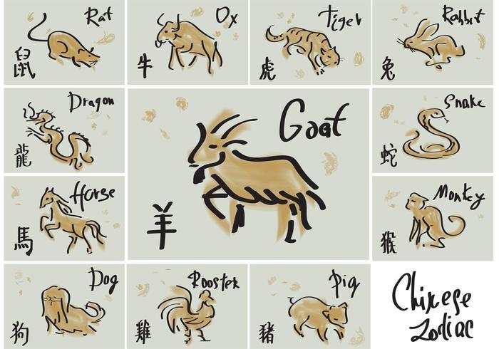 Handgetekende Chinese Dierenriem Vectoren