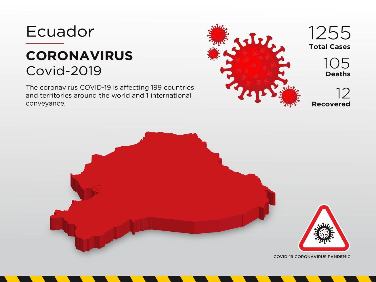 ecuador getroffen landkaart van coronavirus vector