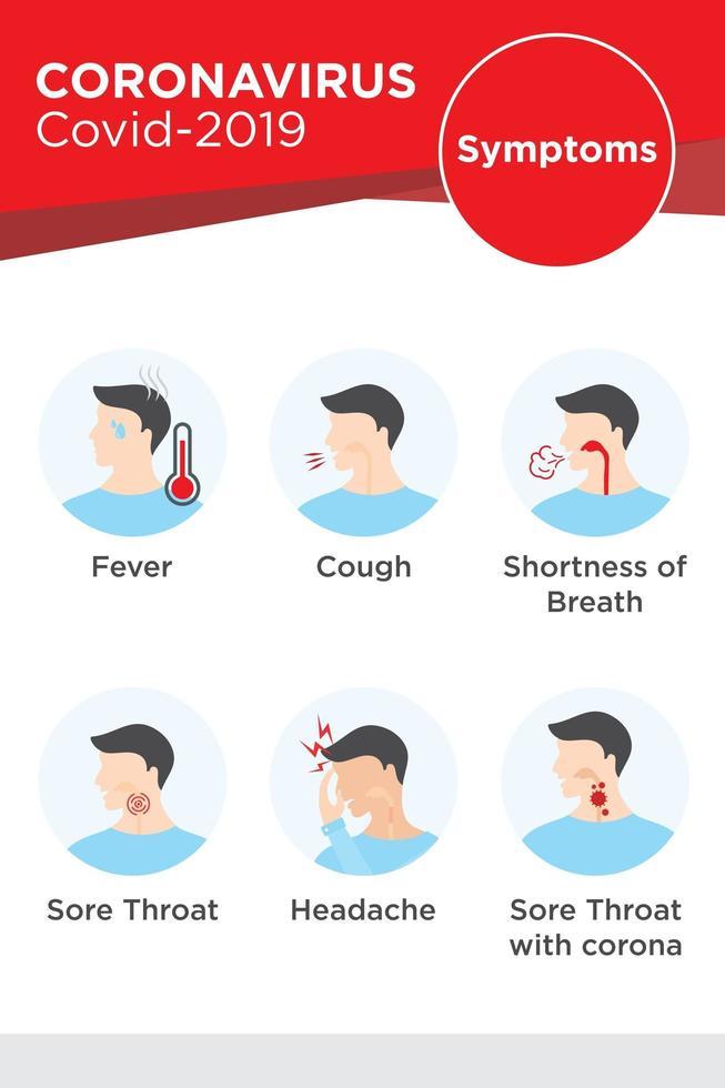 symptomen van coronavirusziekteposter vector