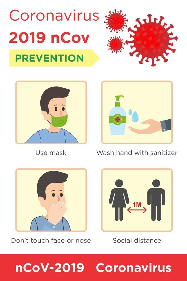 manieren om coronavirus-poster te voorkomen vector
