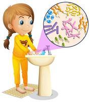 meisje wassen handen in de gootsteen