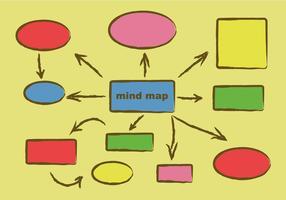 Schetsachtige mind map vector