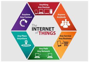 Het internet van dingen - hexagon vector