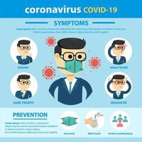 coronavirus symptoom en preventie infographic met cartoon man