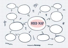 Hand getekende mind map vector