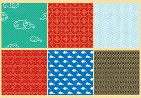 Oriënterende patronen