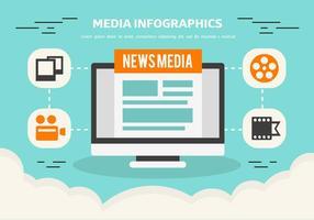 Gratis Digitale Media Vector