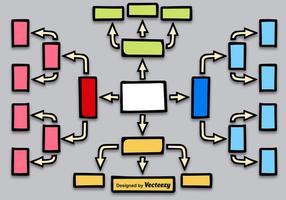 Mind map in schetsstijl vector