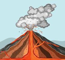 binnenkant van vulkaan met lava uitbarstende rook vector
