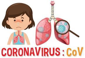 covid-19 poster met meisje met slechte longen