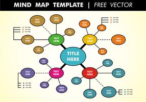Mind Map Template Gratis Vector