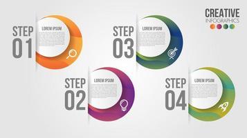 infographic met 4 opties voor verloopcirkels in spleten