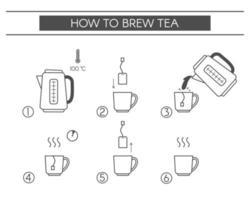 stappen om thee te zetten vector