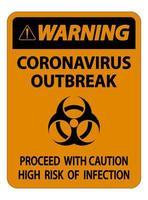 oranje coronavirus waarschuwingsbord