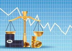 olieprijsmarkt met vaten en balans
