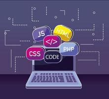 programmeren en coderen concept