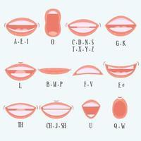 cartoon stijl alfabet mond collectie vector