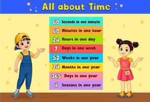 '' all about time '' bord met twee kinderen