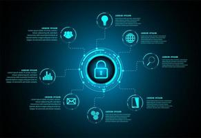 blauwe hud cyberbeveiliging toekomstig technologieconcept vector