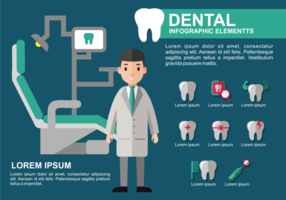 Gratis Dentista Infographic vector