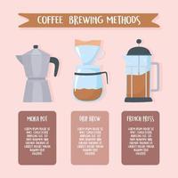 koffie brouwen methoden infographics sjabloon voor spandoek