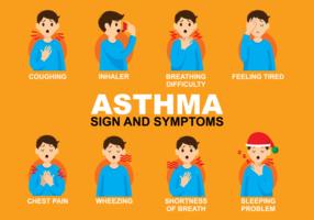 Astma tekenen en symptomen Gratis Vector