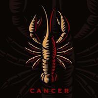 kanker sterrenbeeld