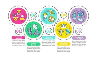 vegetarisme voors vector infographic sjabloon