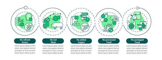 duurzaam dieet vector infographic sjabloon