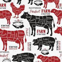 diagrammen voor slagerij achtergrond vector