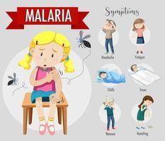 malaria symptoom informatie infographic