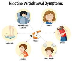 nicotine ontwenningsverschijnselen infographic vector