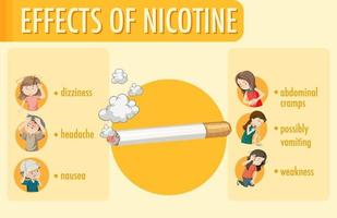 effecten van nicotine-informatie infographic