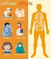 gezondheidseffecten van cafeïne infographic