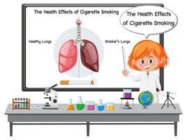 medische informatie over effecten van het roken van sigaretten vector