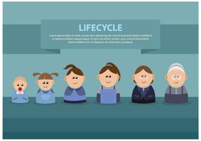 Gratis Vrouwelijke Lifecycle Vector
