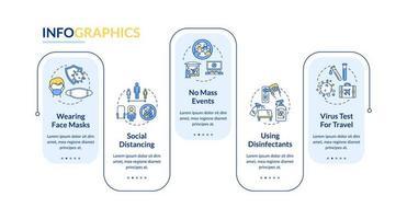 nieuwe openbare bestellingen infographic sjabloon