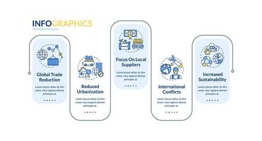 omgekeerde globalisering infographic sjabloon
