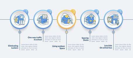 Covid school voorzorgsmaatregelen infographic sjabloon