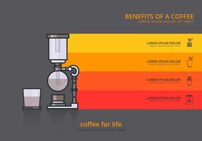 Voordelen van een koffie drinken vector