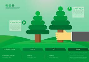 Voordelen van herbebossing, websjabloon vector