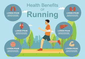 Gratis gezondheidsvoordeel van joggenillustratie vector