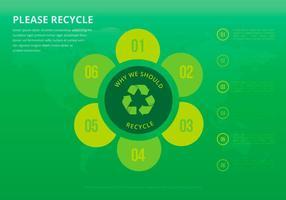 Leven van de natuur. Recycle Proces. vector