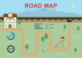 Gratis Educatie Roadmap Illustratie vector