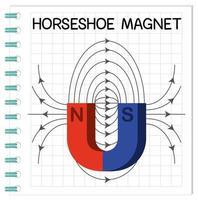 hoefijzermagneetdiagram voor het onderwijs