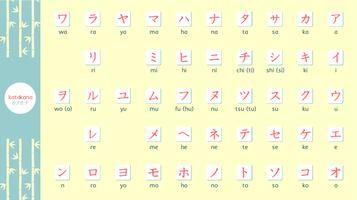 Katakana-kaart Gratis Vector
